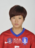 Jeon Ga-Ul